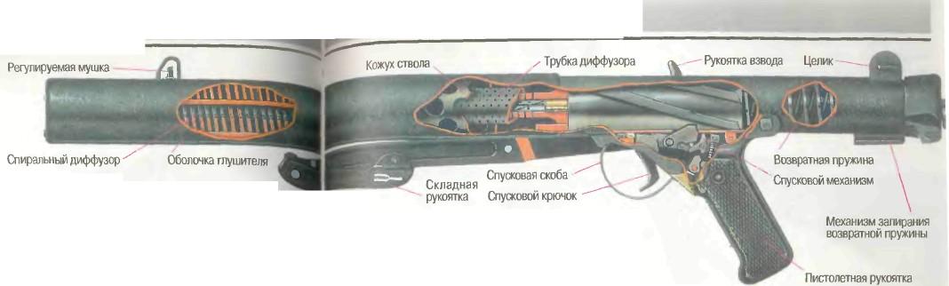 Пистолет-пулемет с глушителем Стерлинг L34A1