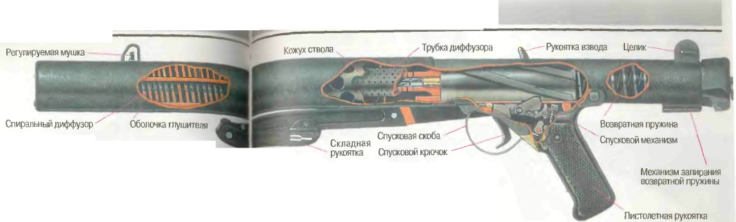 Пистолет-пулемет с глушителем